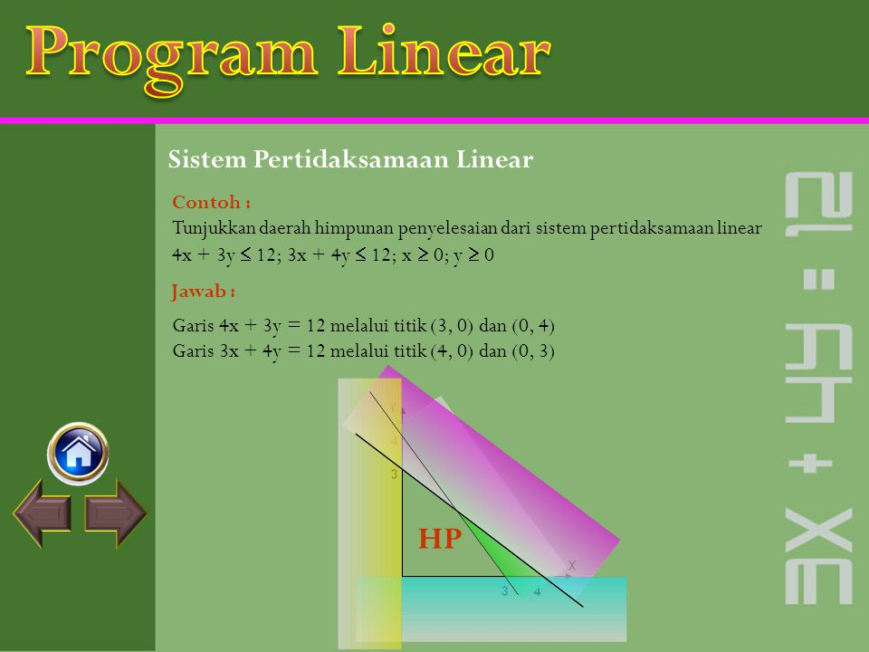 Program Linear HP Sistem Pertidaksamaan Linear Contoh :