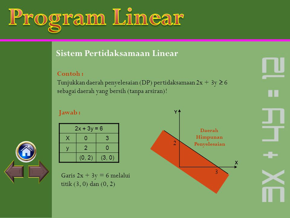 Program Linear Sistem Pertidaksamaan Linear Contoh :
