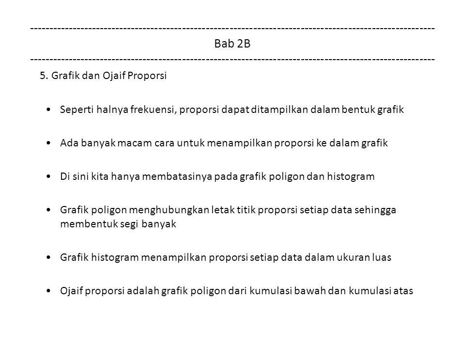 Statistika deskriptif distribusi proporsi ppt download 12 bab ccuart Images