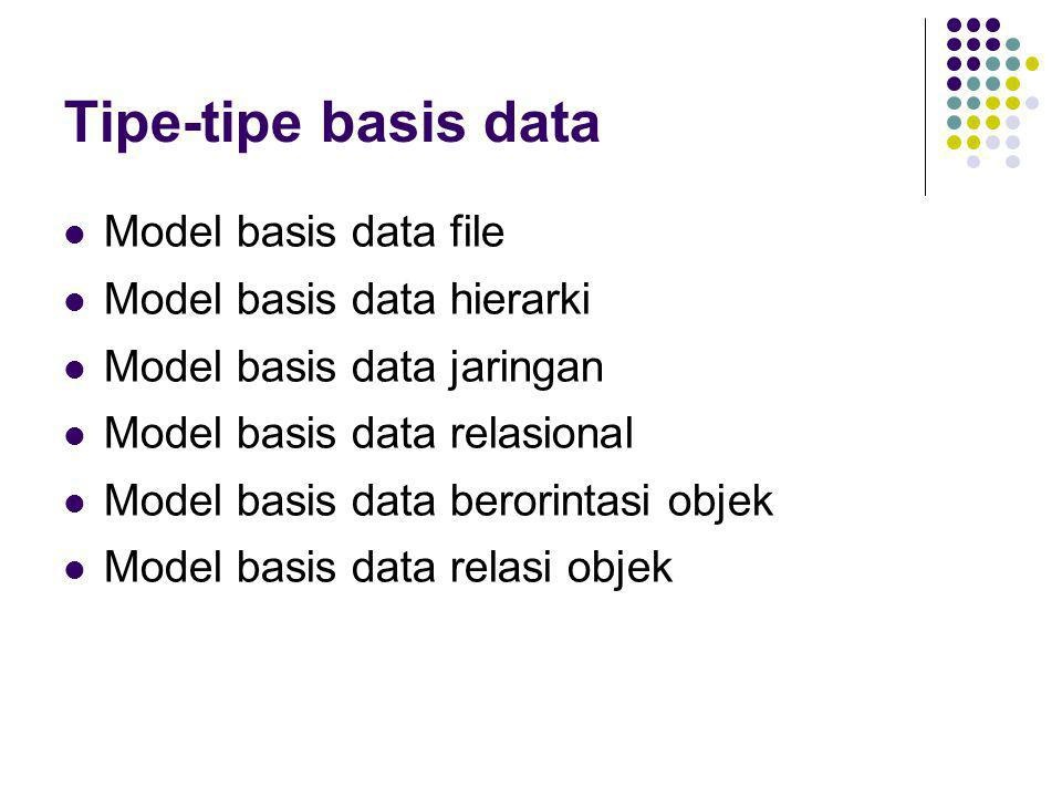 Tipe-tipe basis data Model basis data file Model basis data hierarki