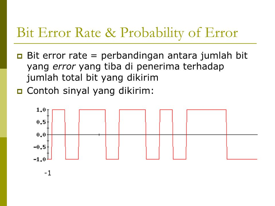Bit Error Rate & Probability of Error