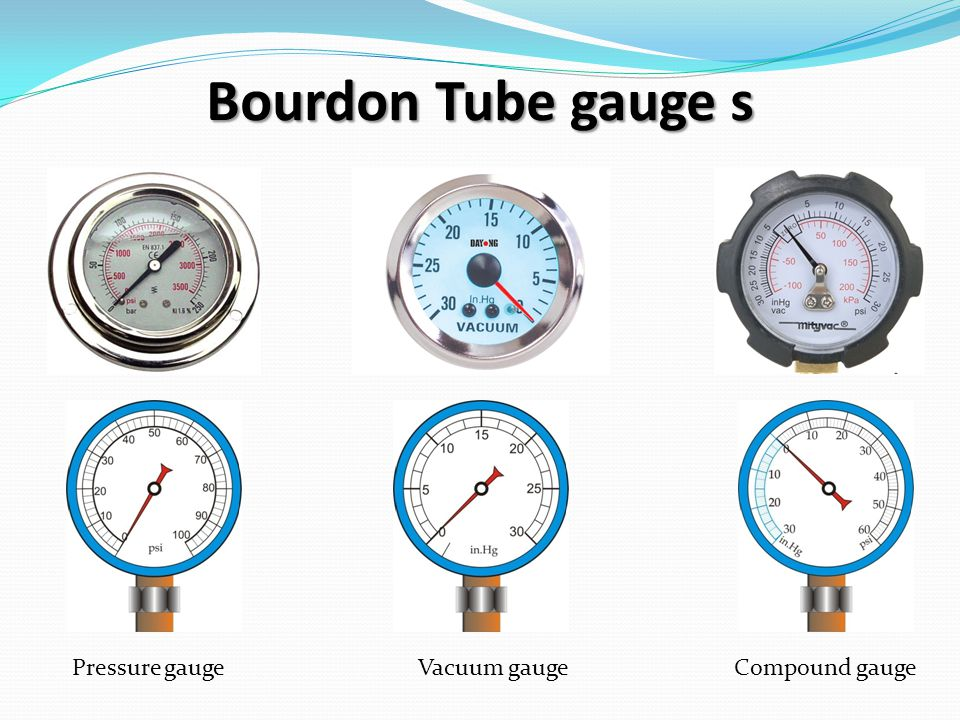 Bourdon Tube gauge s Pressure gauge Vacuum gauge Compound gauge