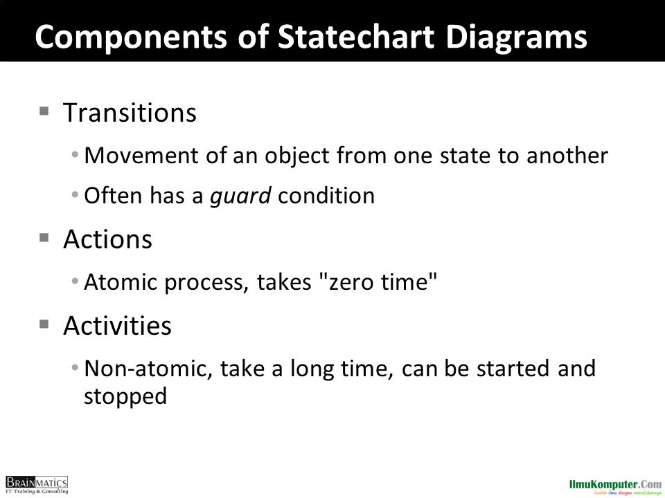 Components of Statechart Diagrams