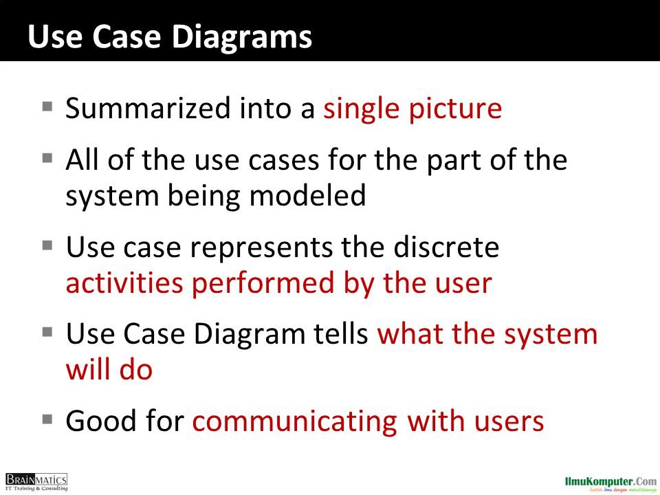 Use Case Diagrams Summarized into a single picture