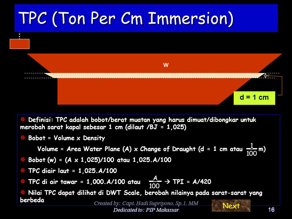 TPC (Ton Per Cm Immersion)