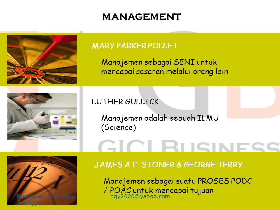 MANAGEMENT Presented by Ahmad Subagyo bgy2000@yahoo.com