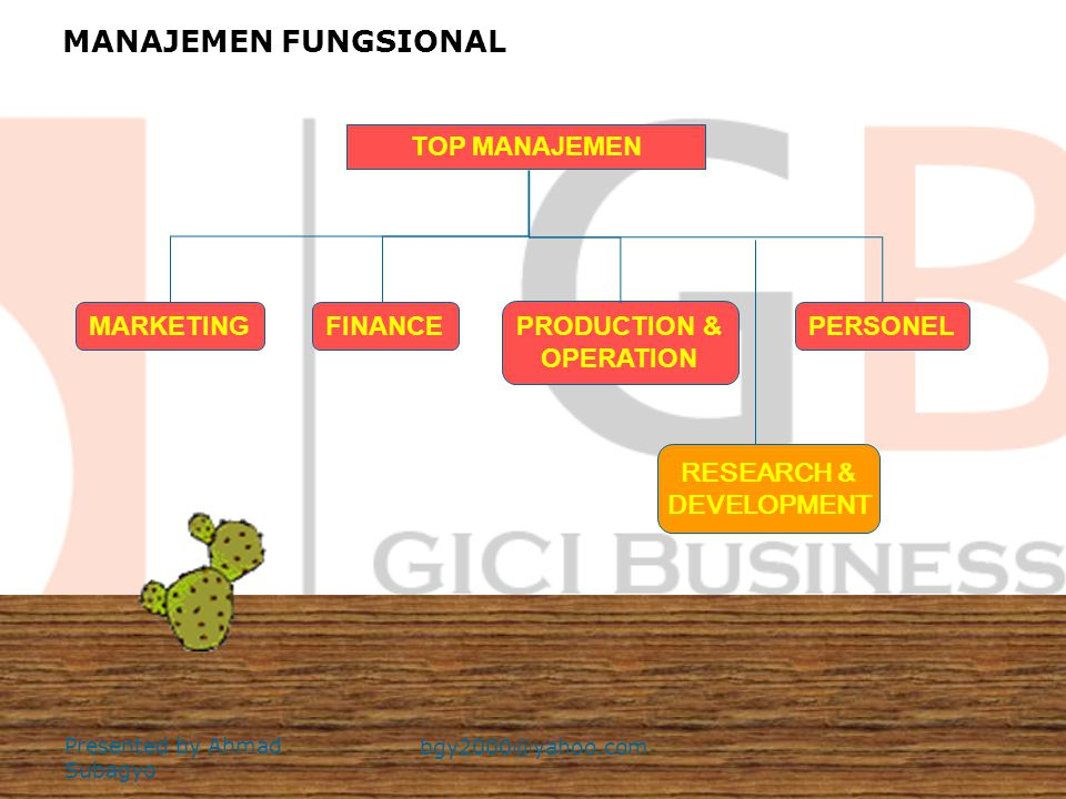 MANAJEMEN FUNGSIONAL TOP MANAJEMEN MARKETING FINANCE PRODUCTION &