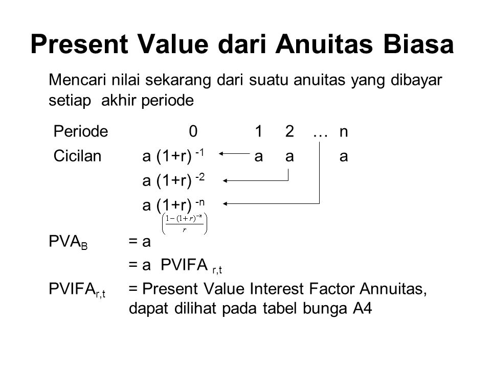 Present Value dari Anuitas Biasa