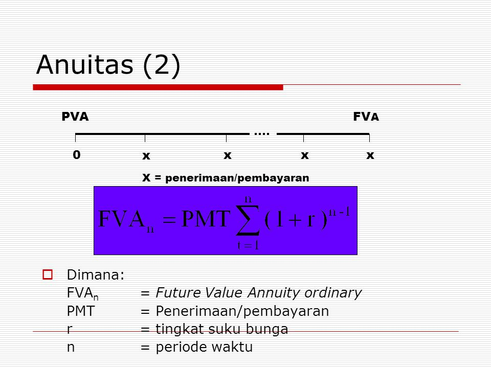 Anuitas (2) Dimana: FVAn = Future Value Annuity ordinary