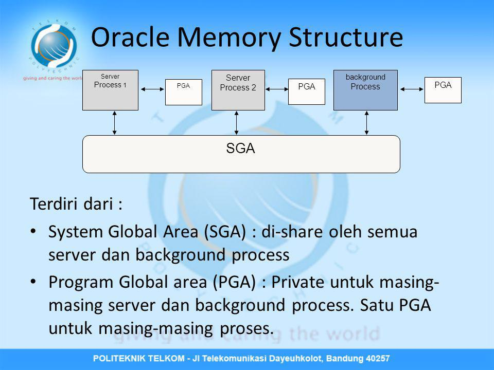 Oracle Memory Structure