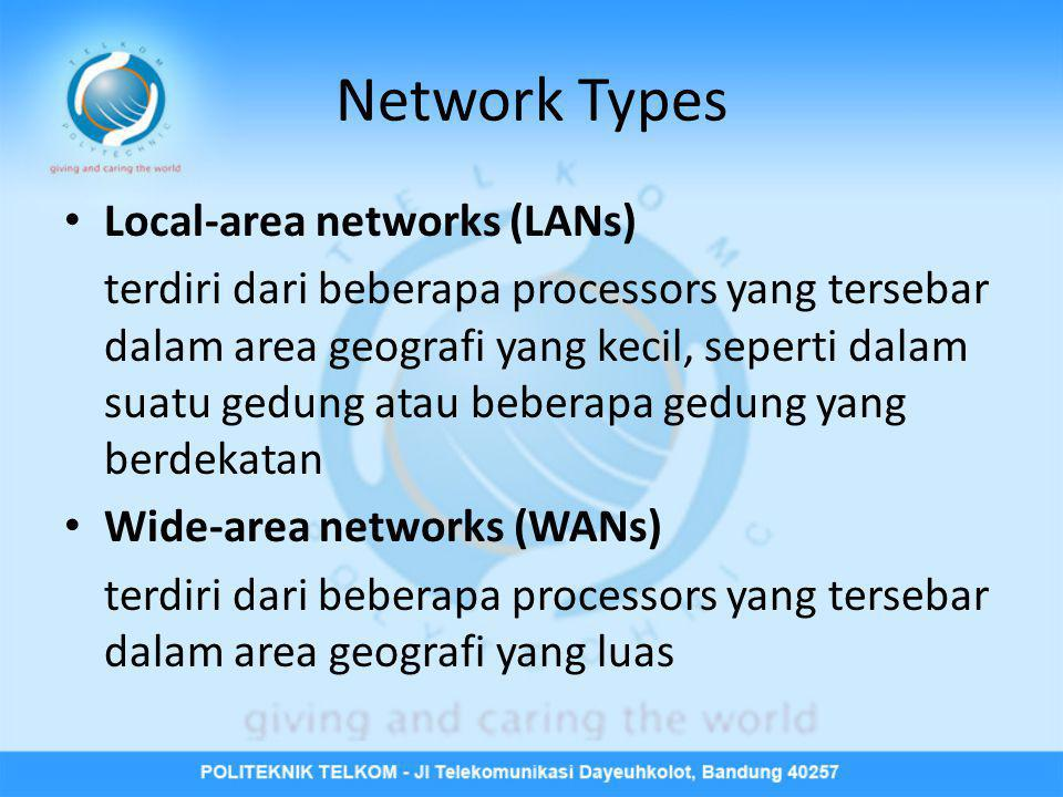 Network Types Local-area networks (LANs)