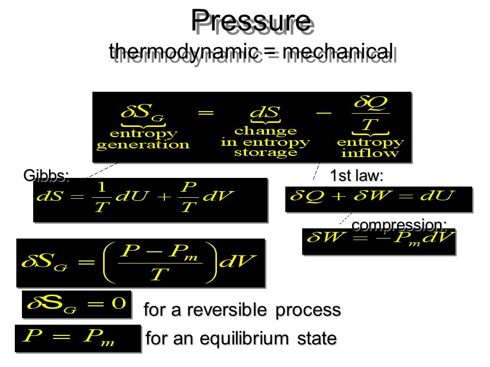 Pressure thermodynamic = mechanical