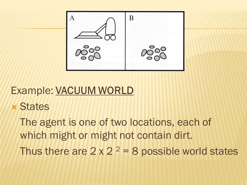 Example: VACUUM WORLD States. The agent is one of two locations, each of which might or might not contain dirt.