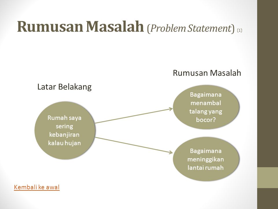 Rumusan Masalah (Problem Statement) (1)