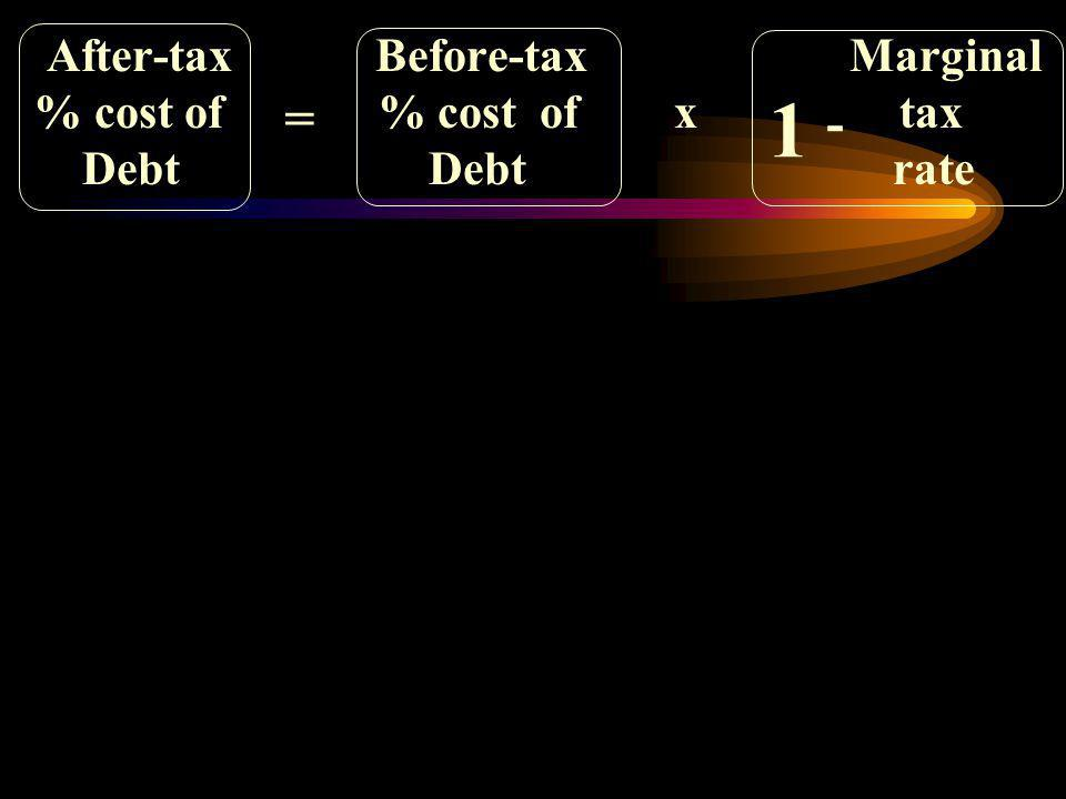 1 = - After-tax Before-tax Marginal % cost of % cost of x tax