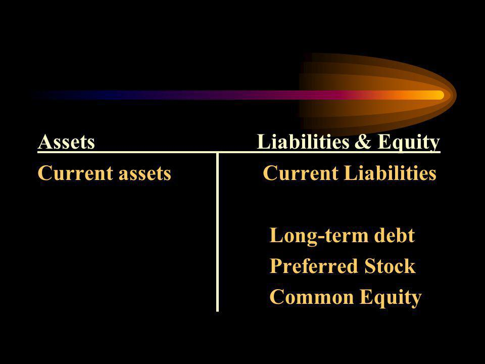 Assets Liabilities & Equity