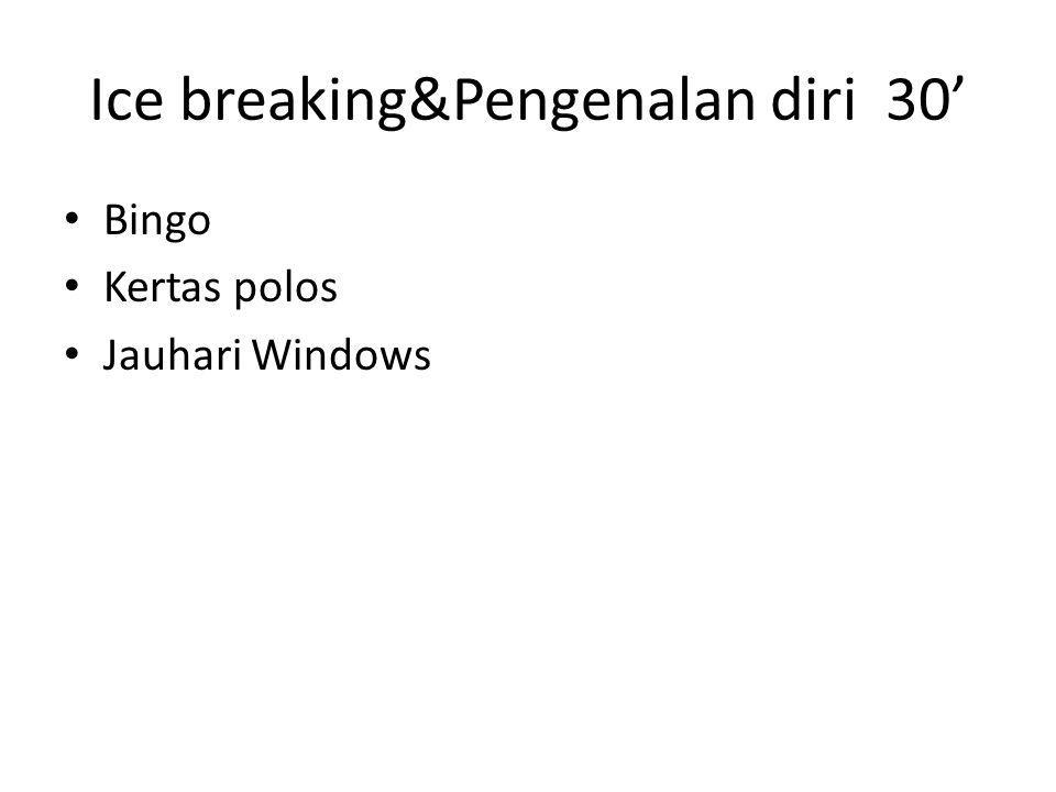 Ice breaking&Pengenalan diri 30'