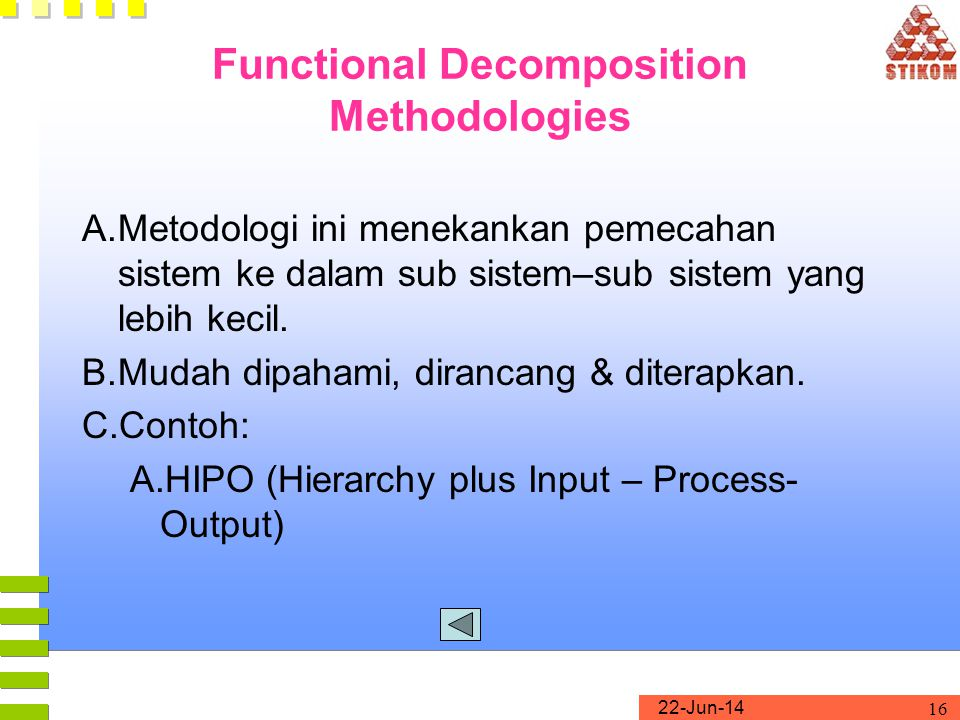 Functional Decomposition Methodologies