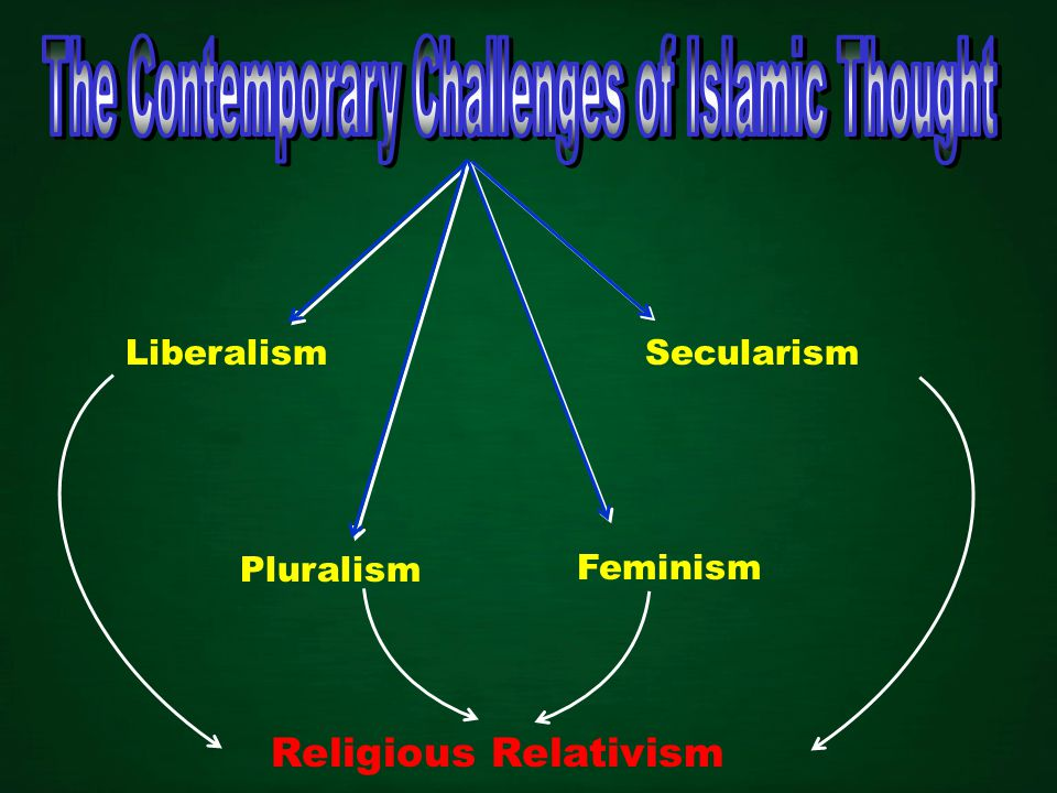 The Contemporary Challenges of Islamic Thought