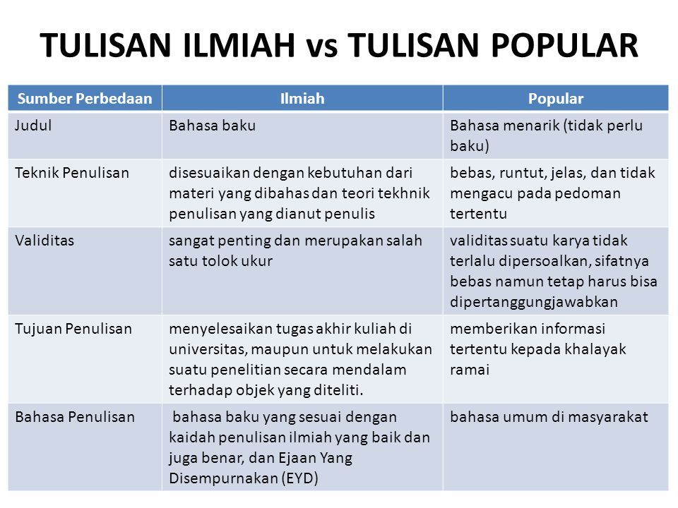 TULISAN ILMIAH vs TULISAN POPULAR