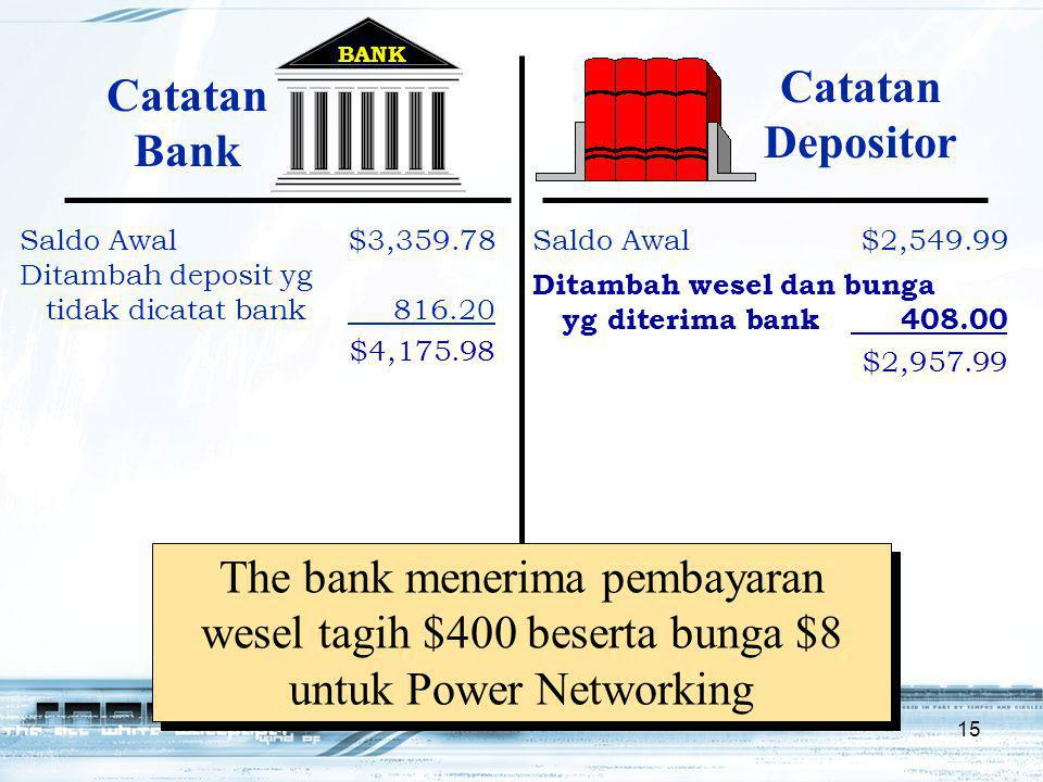 Catatan Depositor Catatan Bank