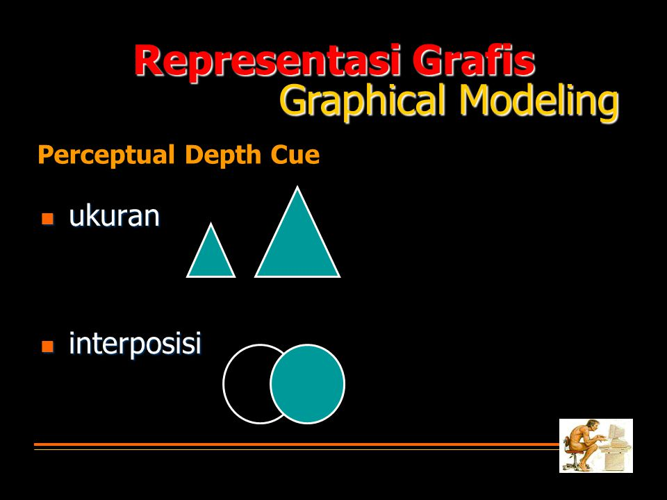 Representasi Grafis Graphical Modeling ukuran interposisi