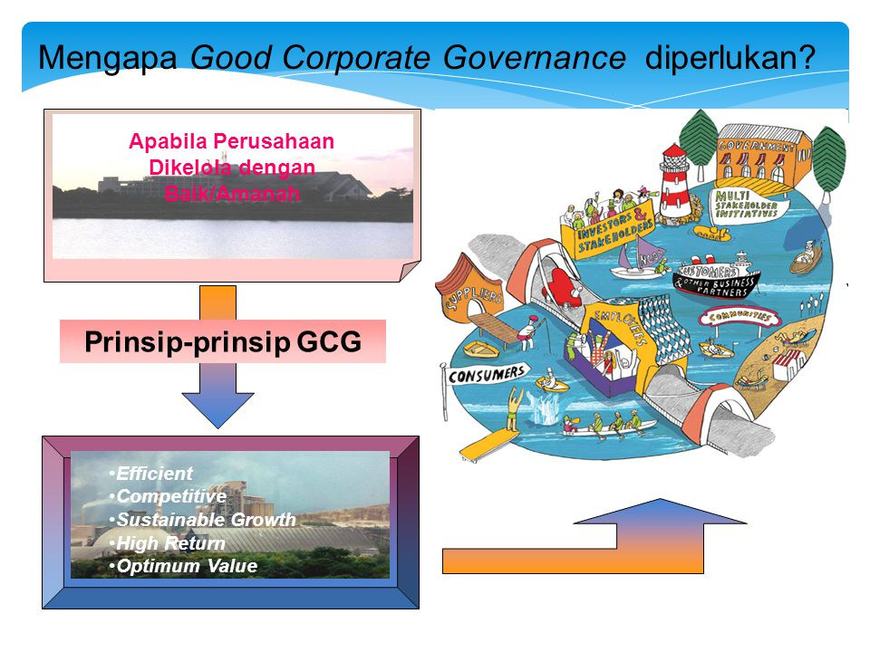 Mengapa Good Corporate Governance diperlukan