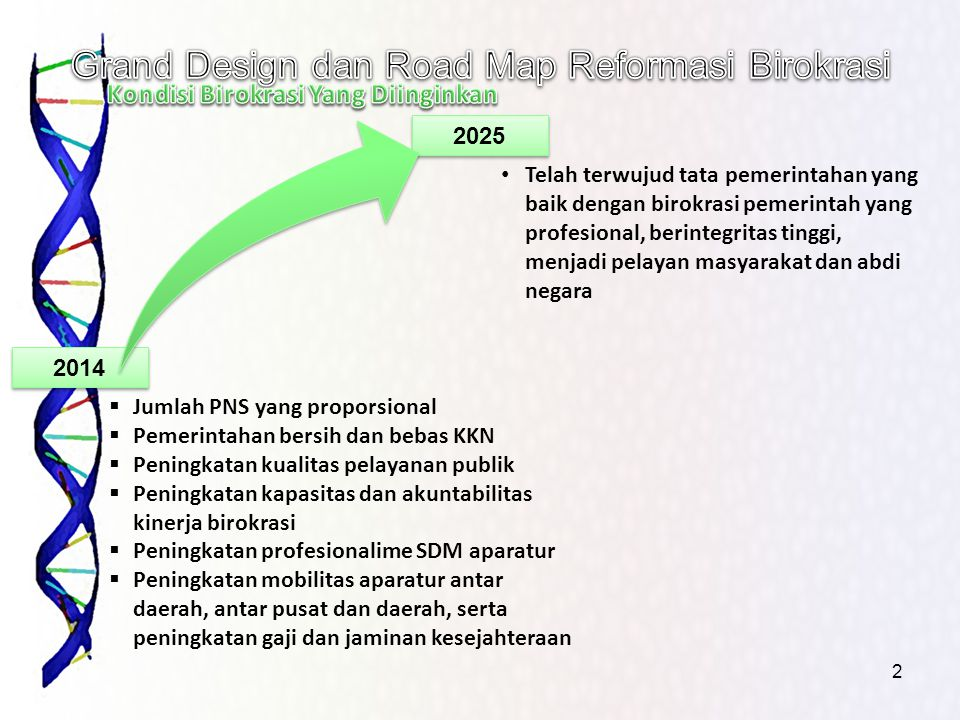 Grand Design dan Road Map Reformasi Birokrasi