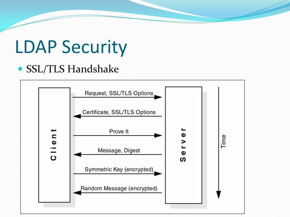 LDAP Security SSL/TLS Handshake