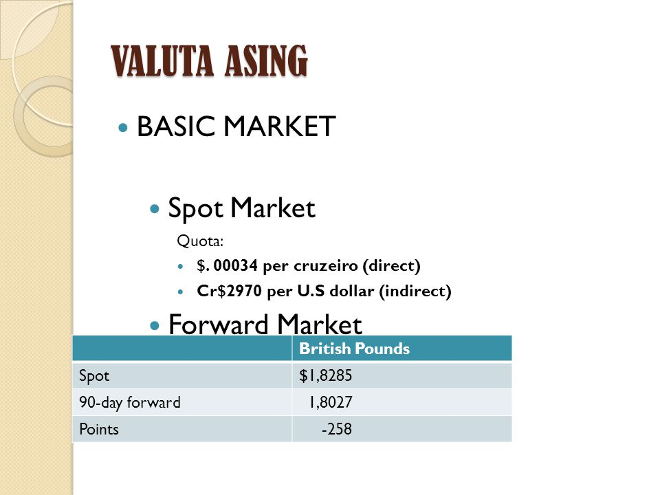 VALUTA ASING BASIC MARKET Spot Market Forward Market Quota: