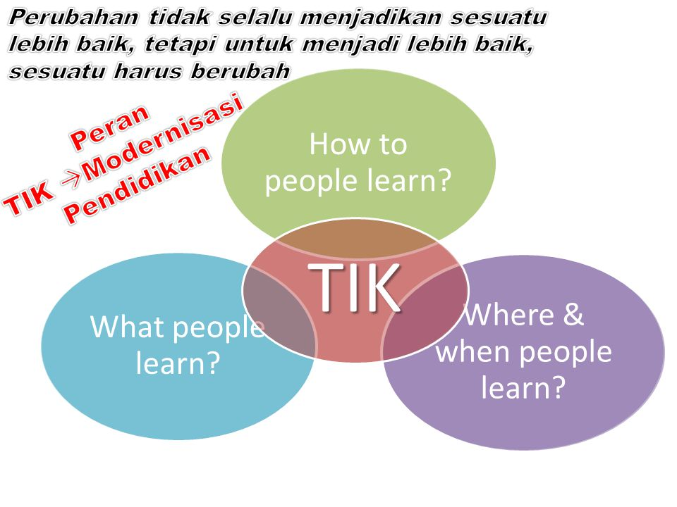 Where & when people learn