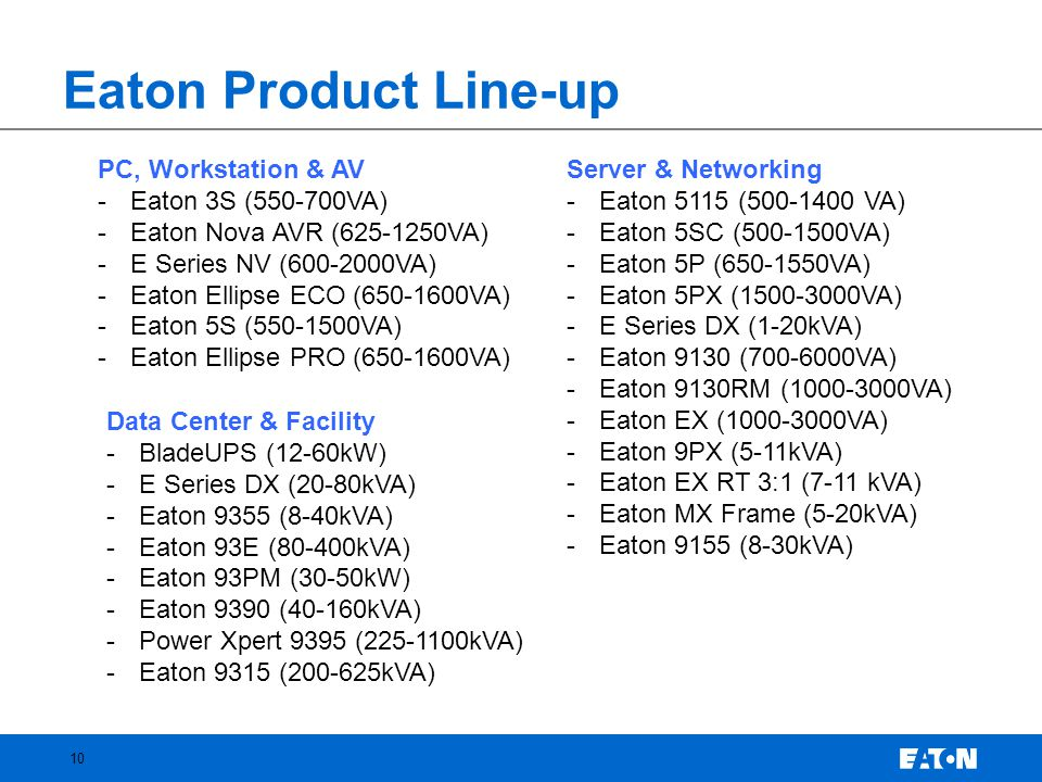 Eaton Product Line-up PC, Workstation & AV Eaton 3S ( VA)