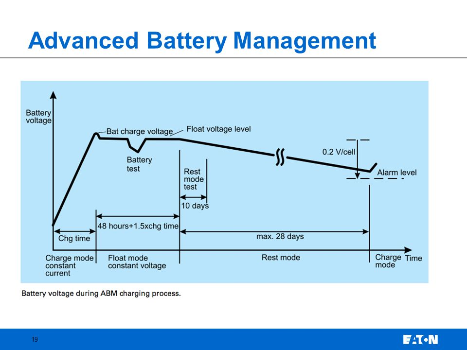 Advanced Battery Management