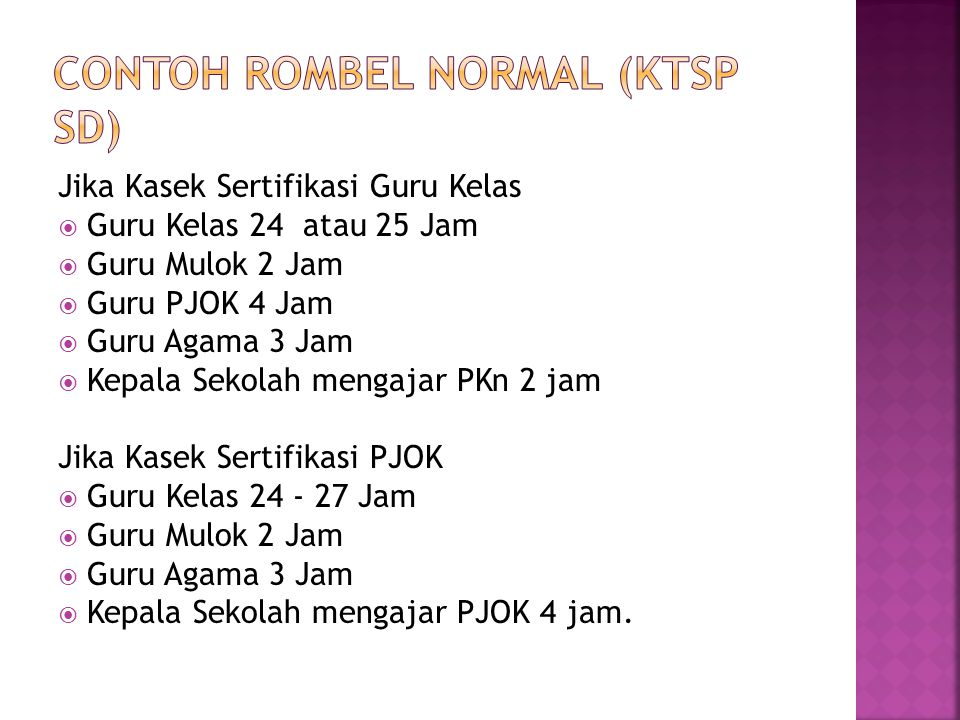 CONTOH ROMBEL NORMAL (KTSP SD)