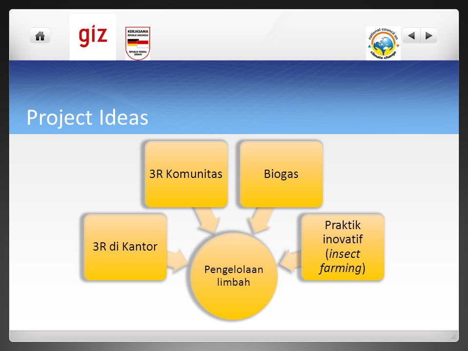 Praktik inovatif (insect farming)