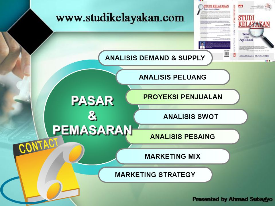 ANALISIS DEMAND & SUPPLY