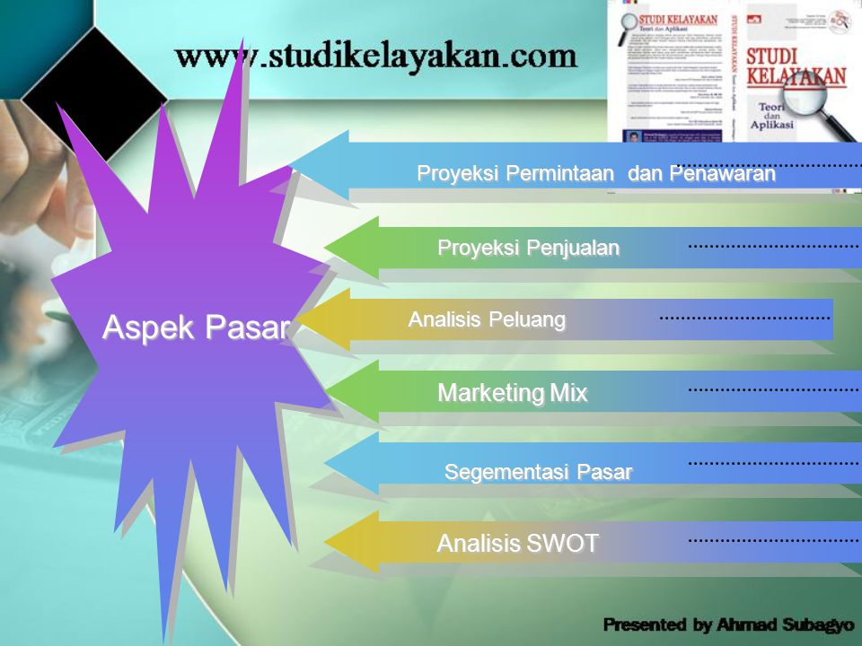 Aspek Pasar Marketing Mix Analisis SWOT