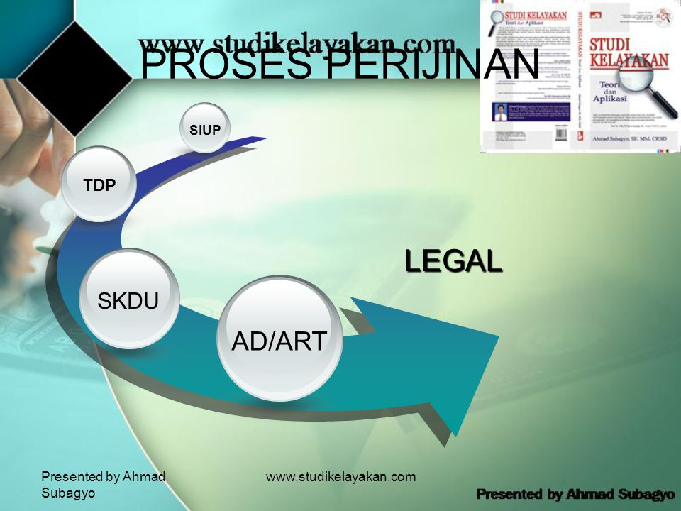 PROSES PERIJINAN LEGAL AD/ART SKDU TDP SIUP Presented by Ahmad Subagyo