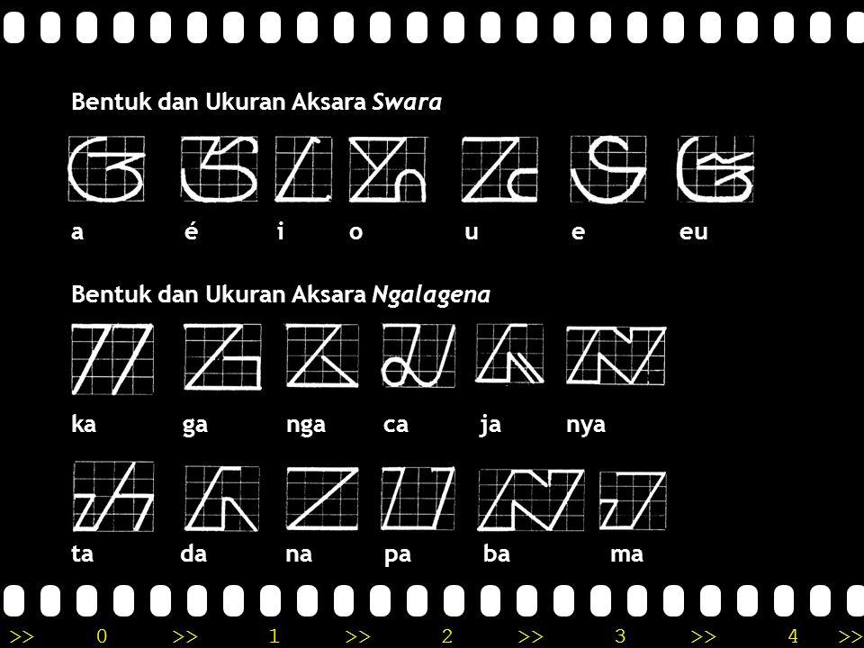 Aksara Sunda Tedi Permadi S S M Hum Ppt Download