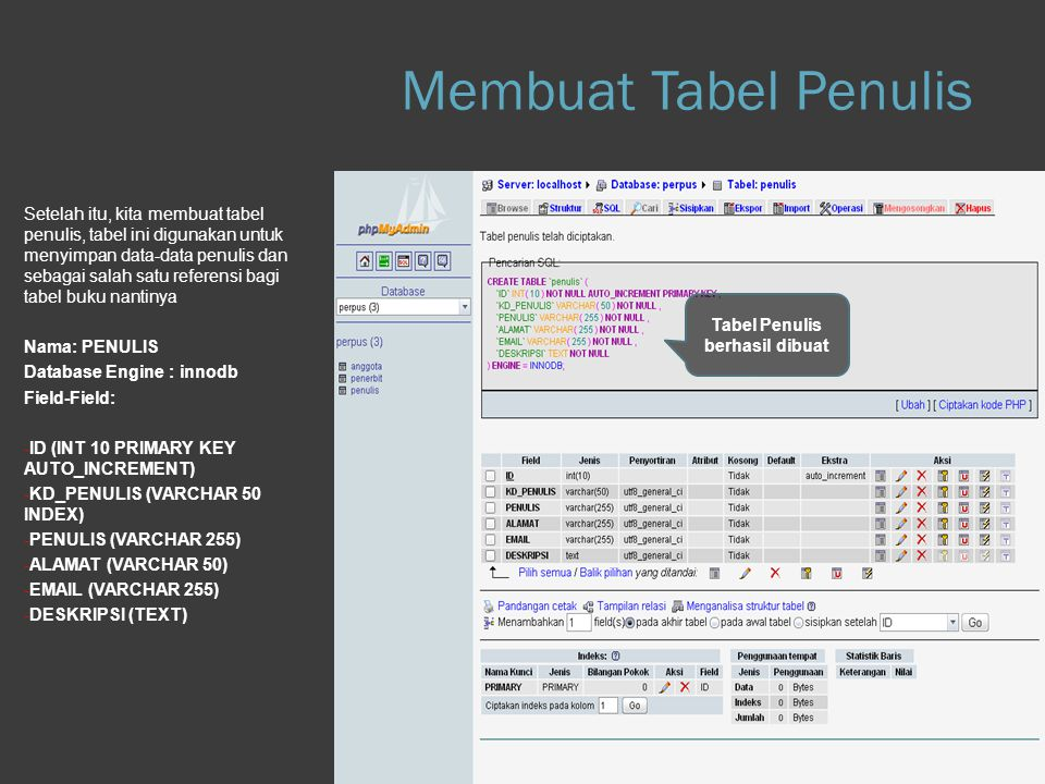 Membuat Tabel Penulis Step 1.d Database