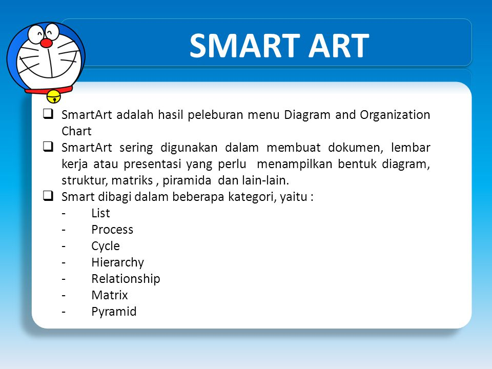 SMART ART SmartArt adalah hasil peleburan menu Diagram and Organization Chart