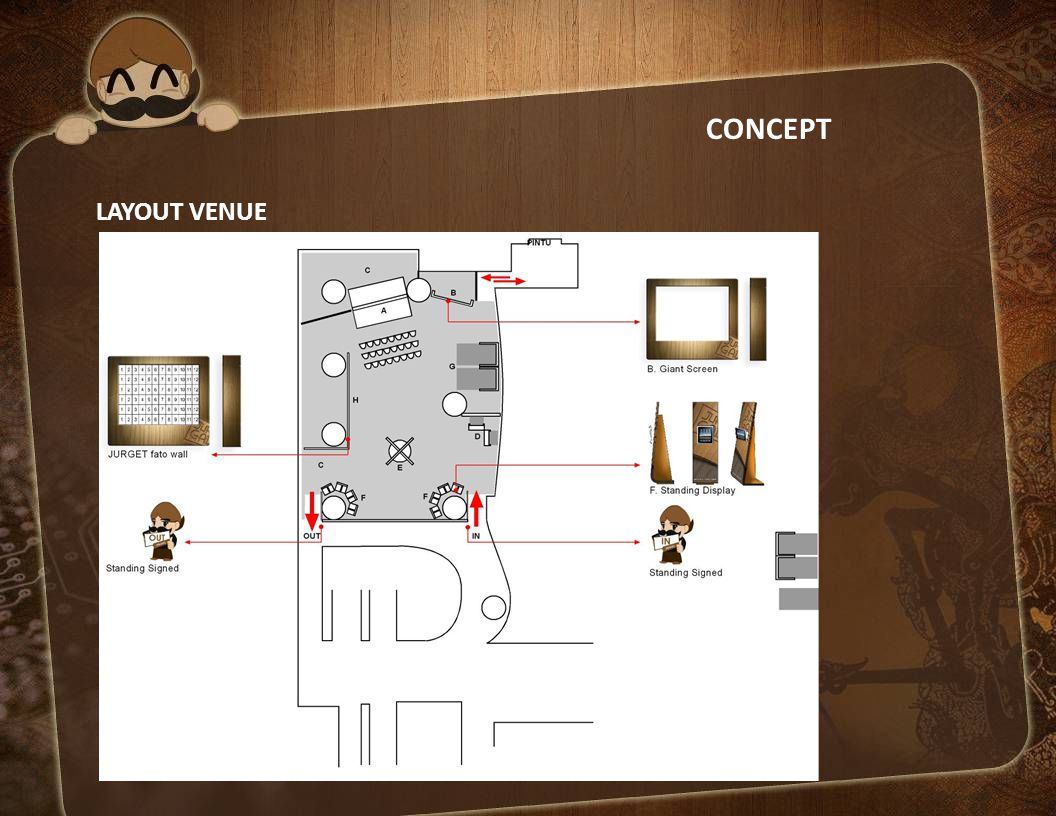 CONCEPT LAYOUT VENUE