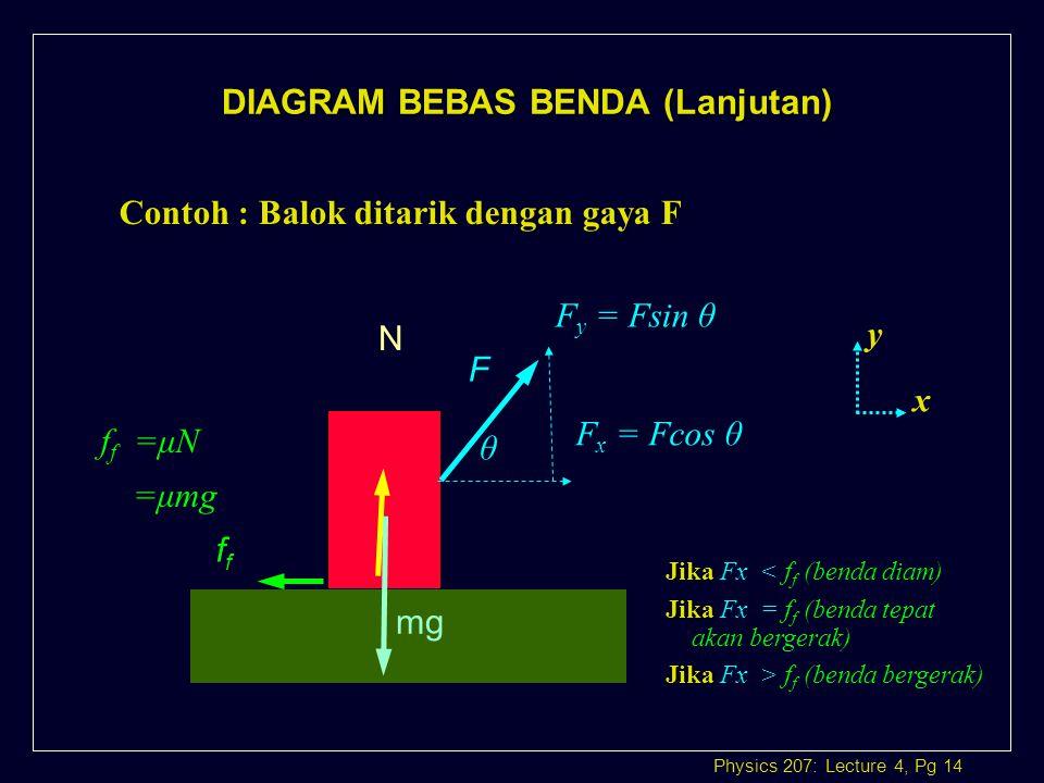 Dinamika gerak agenda jenis jenis gaya konsep hukum newton ppt 14 diagram ccuart Image collections
