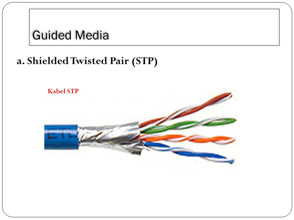 3/30/2011 Guided Media a. Shielded Twisted Pair (STP) Kabel STP