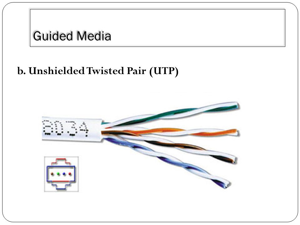 3/30/2011 Guided Media b. Unshielded Twisted Pair (UTP)