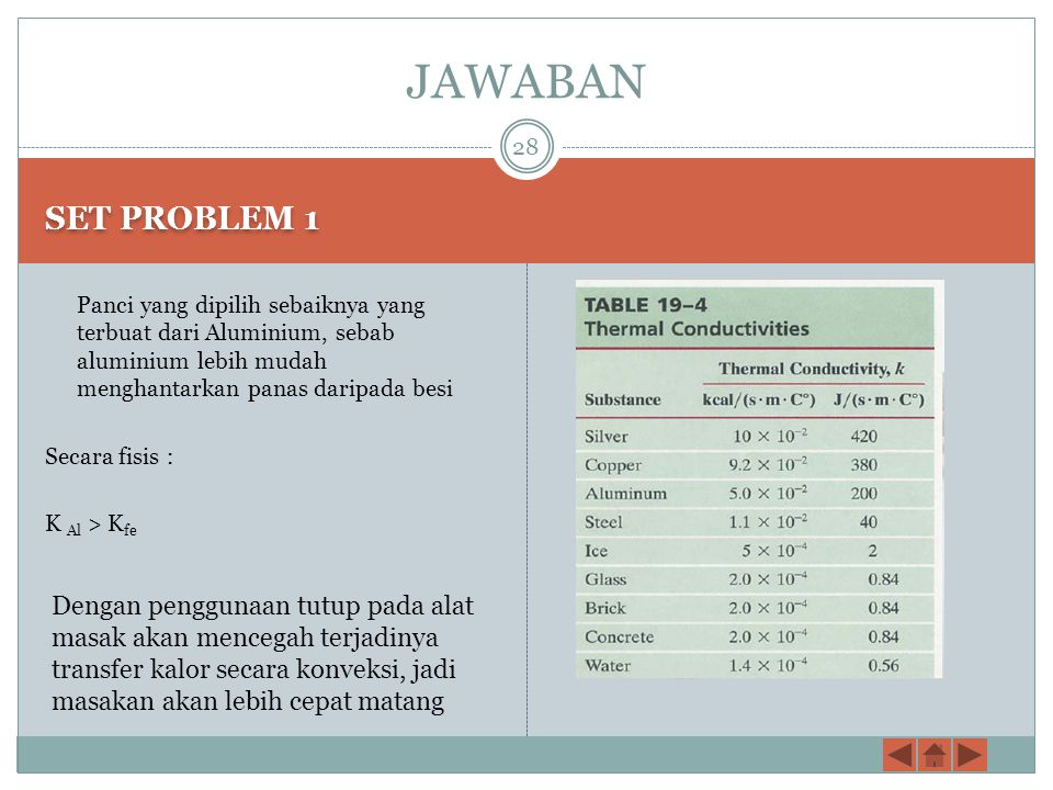 JAWABAN SET PROBLEM 1.