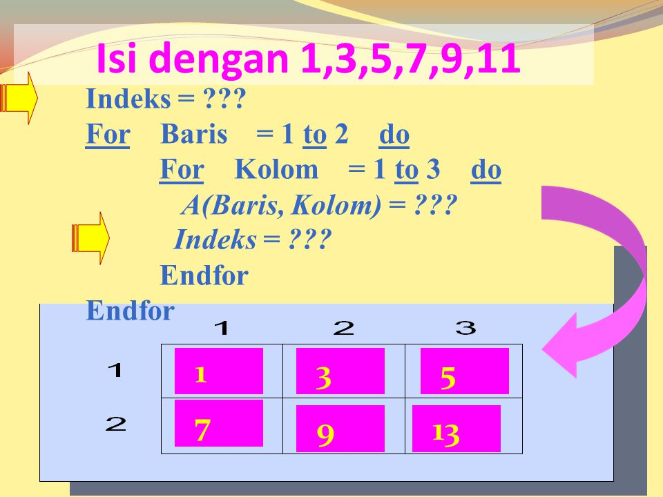 Isi dengan 1,3,5,7,9,11 Indeks = For Baris = 1 to 2 do. For Kolom = 1 to 3 do.