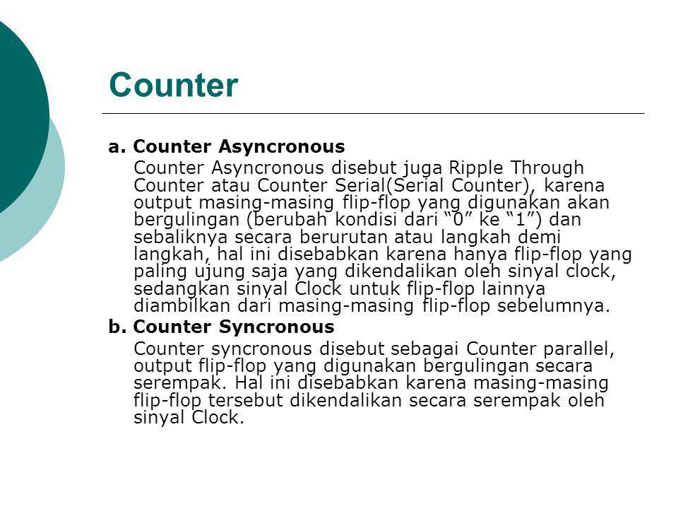 Counter a. Counter Asyncronous