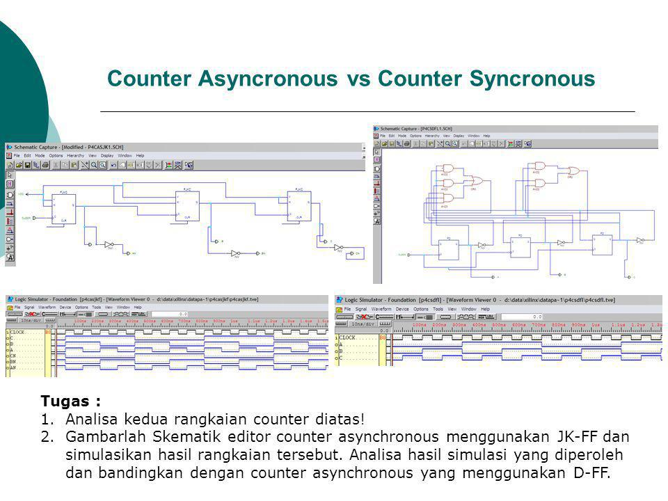 Counter Asyncronous vs Counter Syncronous