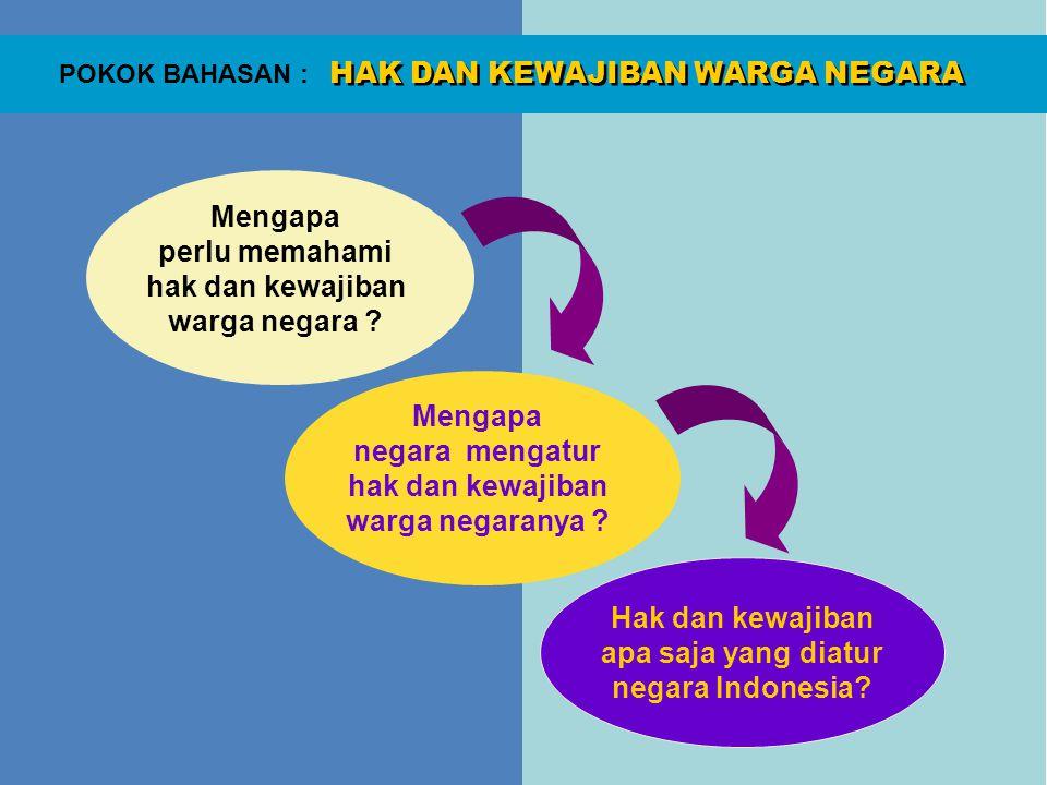 Hak Dan Kewajiban Warganegara Ppt Download